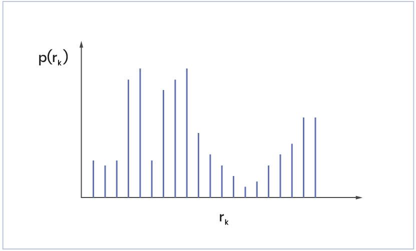 gray_level_distribution