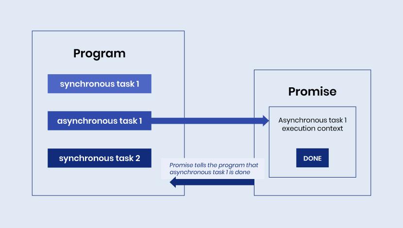 javascript_promises